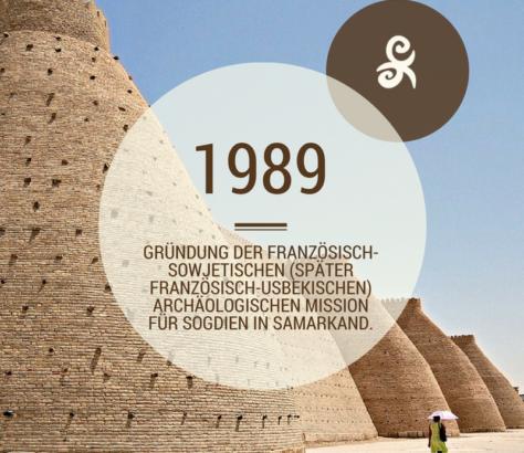 Archeologische Mission Usbekistan