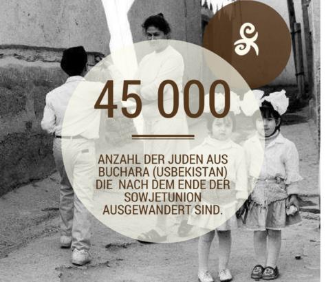 Buchara Juden