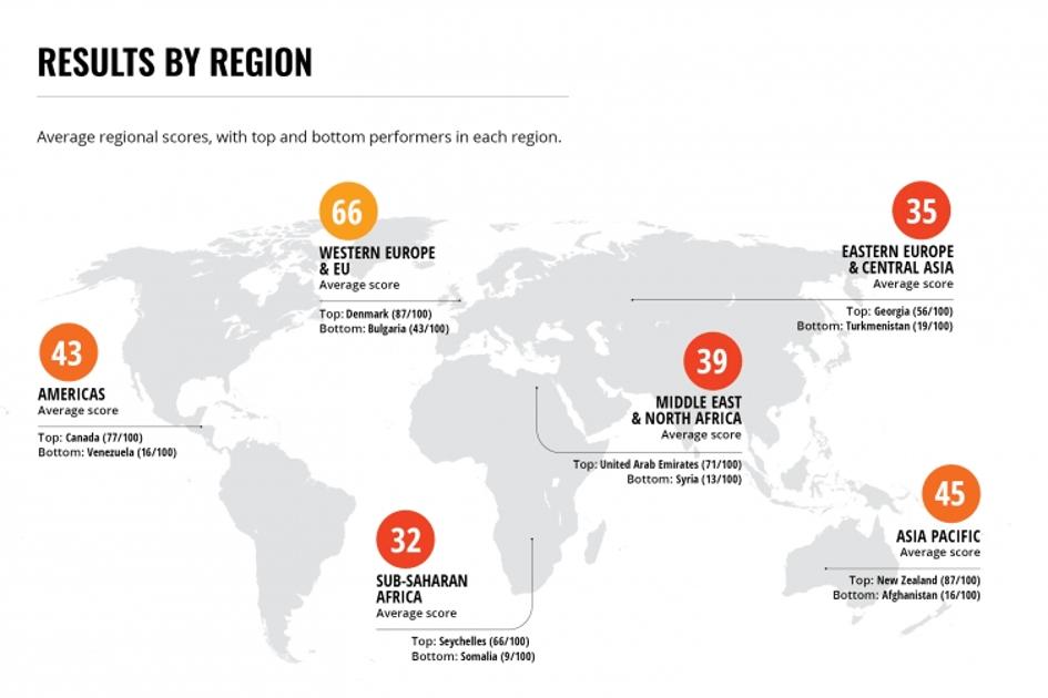 Weltkarte mit den Durchschnittswerten einzelner Regionen
