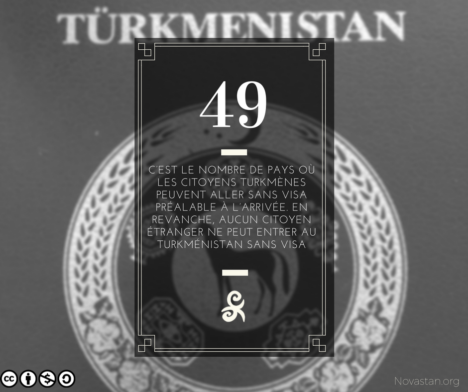 Turkménistan Central Asia Facts Visas
