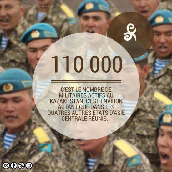 Kazakhstan Armée Central Asia Fact Asie centrale