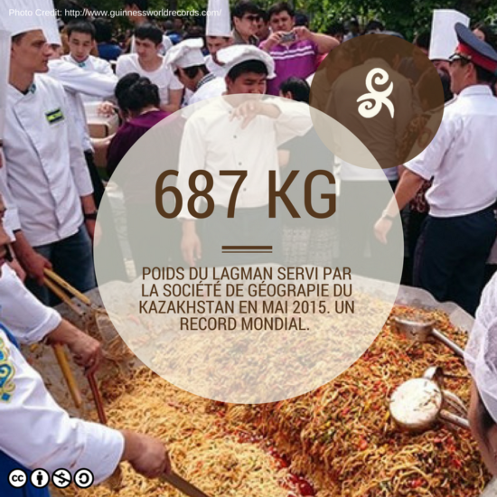 Lagman Central Asia Fact Nourriture Asie centrale Plat