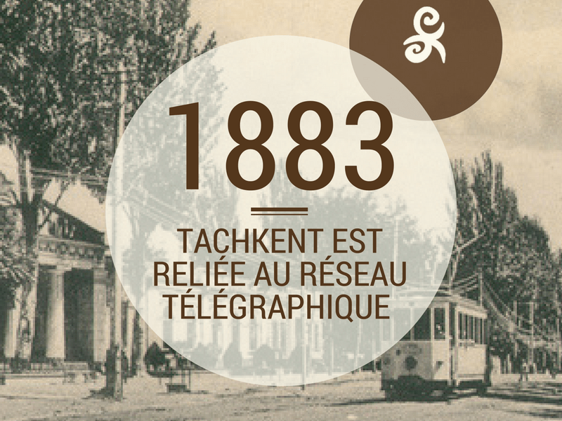 Télégraphe Ouzbékistan Central Asia Fact 1883