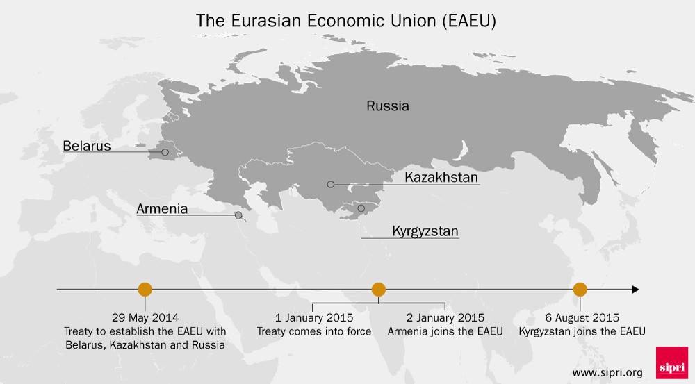 UEE Carte Union économique eurasiatique Kirghizstan