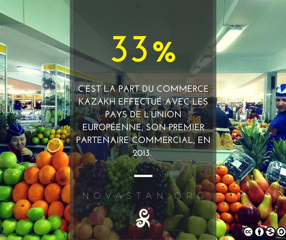 Kazakhstan Commerce Union européenne