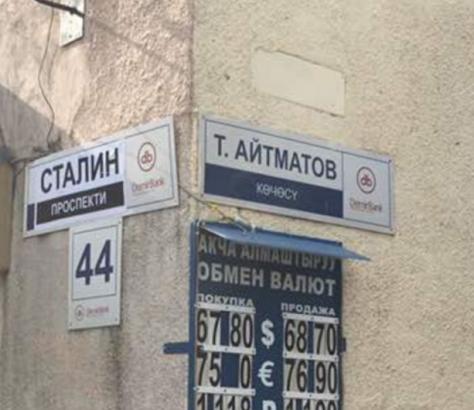 Action Coup Poing Avenue Tchouï Staline