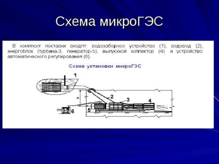 Schéma du fonctionnement d'une micro-centrale