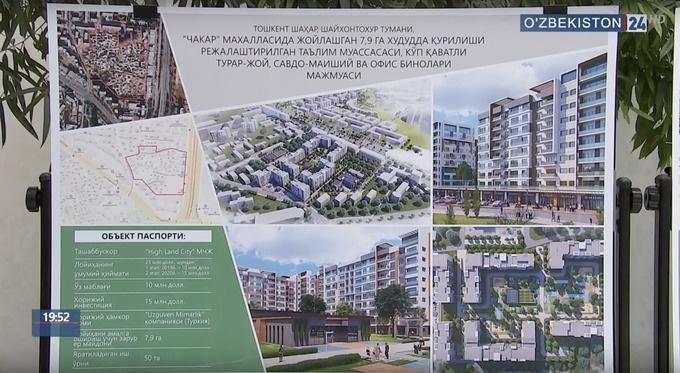 Mahallah Ouzbékistan Tachkent Patrimoine Architecture Histoire Tradition Destruction Danger Plan Construction