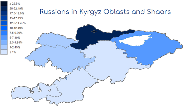 Carte Présence Kirghizstan