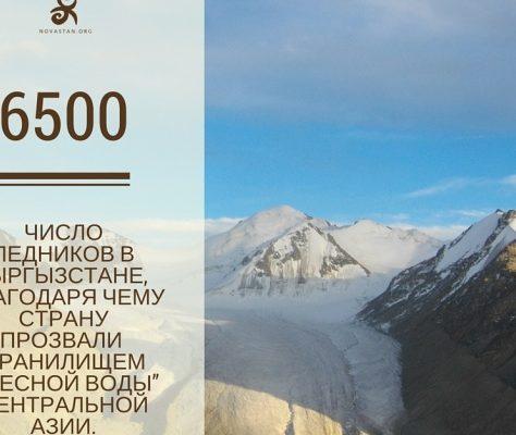 Ледники - Кыргызстан