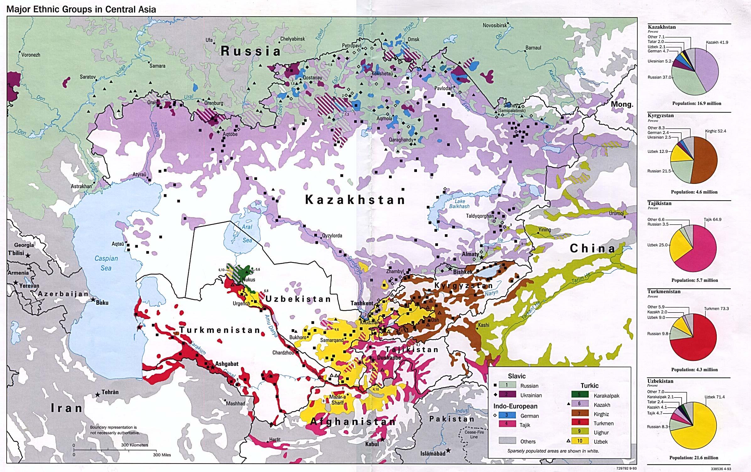 Carte ethnies Asie centrale